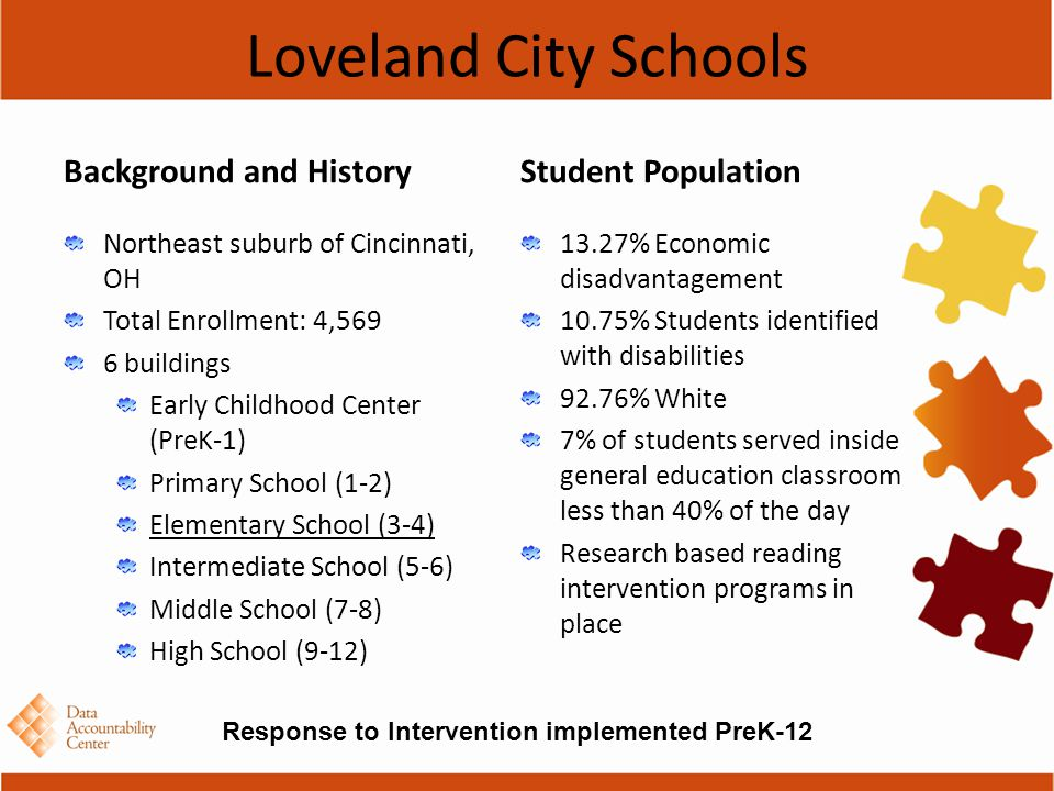 Loveland City Schools Background and History Northeast suburb of Cincinnati, OH Total Enrollment: 4,569 6 buildings Early Childhood Center (PreK-1) Primary School (1-2) Elementary School (3-4) Intermediate School (5-6) Middle School (7-8) High School (9-12) 13.27% Economic disadvantagement 10.75% Students identified with disabilities 92.76% White 7% of students served inside general education classroom less than 40% of the day Research based reading intervention programs in place Student Population Response to Intervention implemented PreK-12