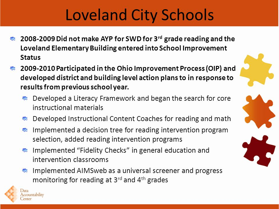 Loveland City Schools 2008-2009 Did not make AYP for SWD for 3 rd grade reading and the Loveland Elementary Building entered into School Improvement Status 2009-2010 Participated in the Ohio Improvement Process (OIP) and developed district and building level action plans to in response to results from previous school year.