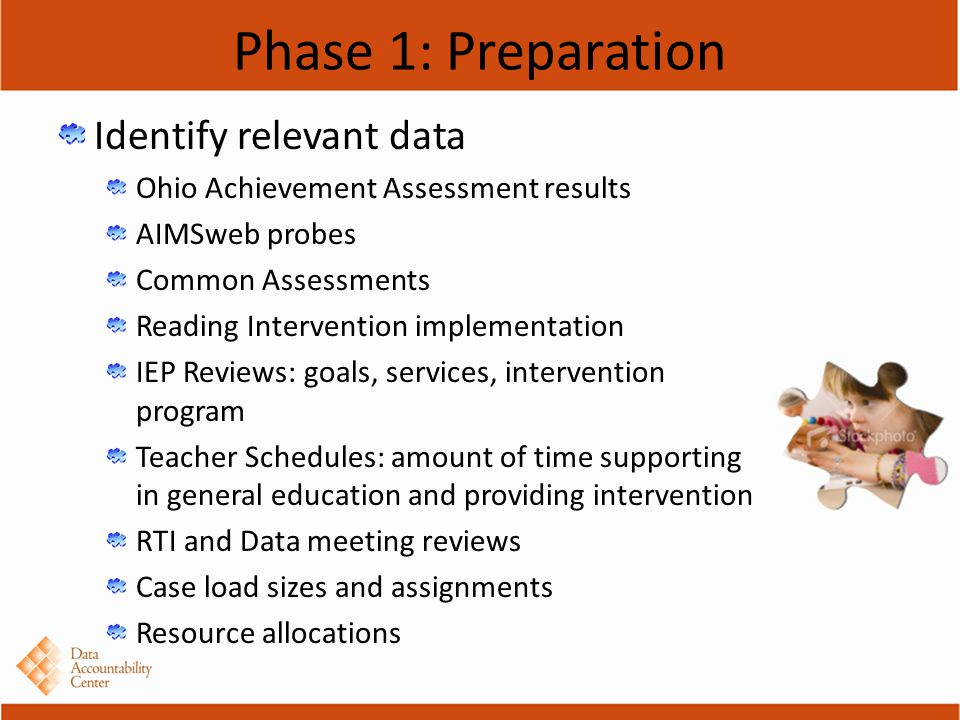 Phase 1: Preparation Identify relevant data Ohio Achievement Assessment results AIMSweb probes Common Assessments Reading Intervention implementation IEP Reviews: goals, services, intervention program Teacher Schedules: amount of time supporting in general education and providing intervention RTI and Data meeting reviews Case load sizes and assignments Resource allocations