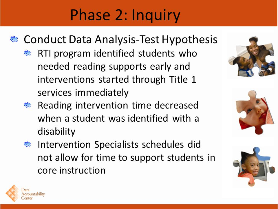 Phase 2: Inquiry Conduct Data Analysis-Test Hypothesis RTI program identified students who needed reading supports early and interventions started through Title 1 services immediately Reading intervention time decreased when a student was identified with a disability Intervention Specialists schedules did not allow for time to support students in core instruction