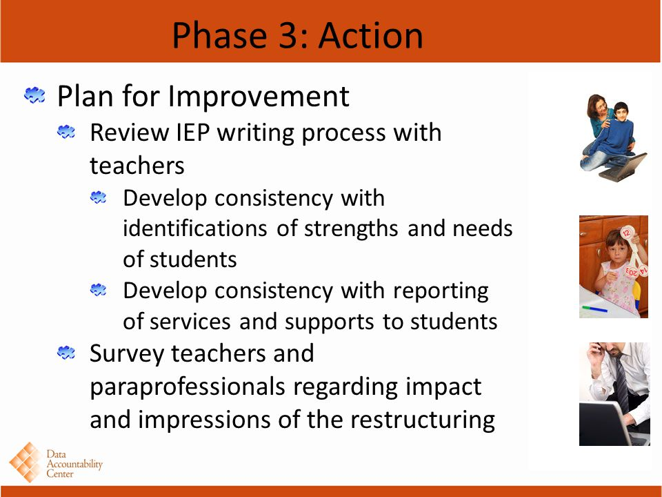 Phase 3: Action Plan for Improvement Review IEP writing process with teachers Develop consistency with identifications of strengths and needs of students Develop consistency with reporting of services and supports to students Survey teachers and paraprofessionals regarding impact and impressions of the restructuring