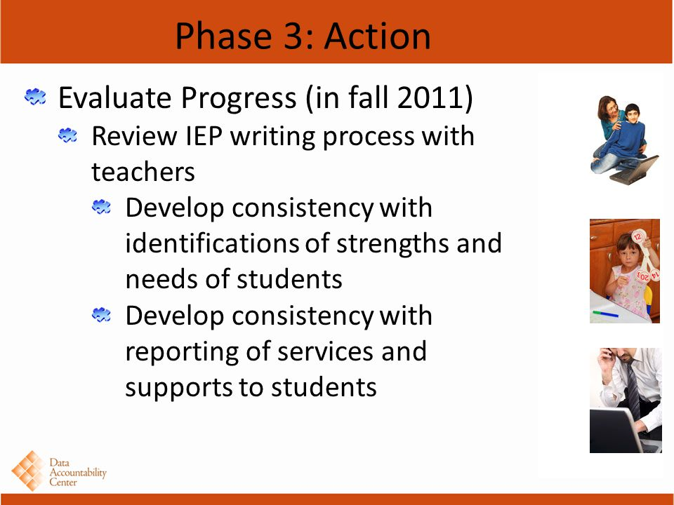 Phase 3: Action Evaluate Progress (in fall 2011) Review IEP writing process with teachers Develop consistency with identifications of strengths and needs of students Develop consistency with reporting of services and supports to students