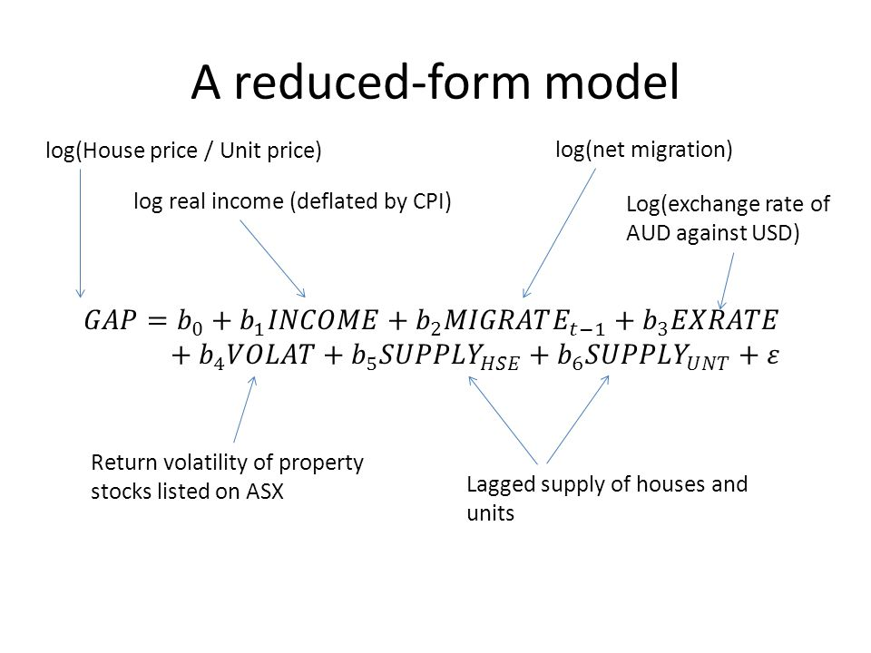 A reduced-form model log(House price / Unit price) log real income (deflated by CPI) log(net migration) Log(exchange rate of AUD against USD) Return v