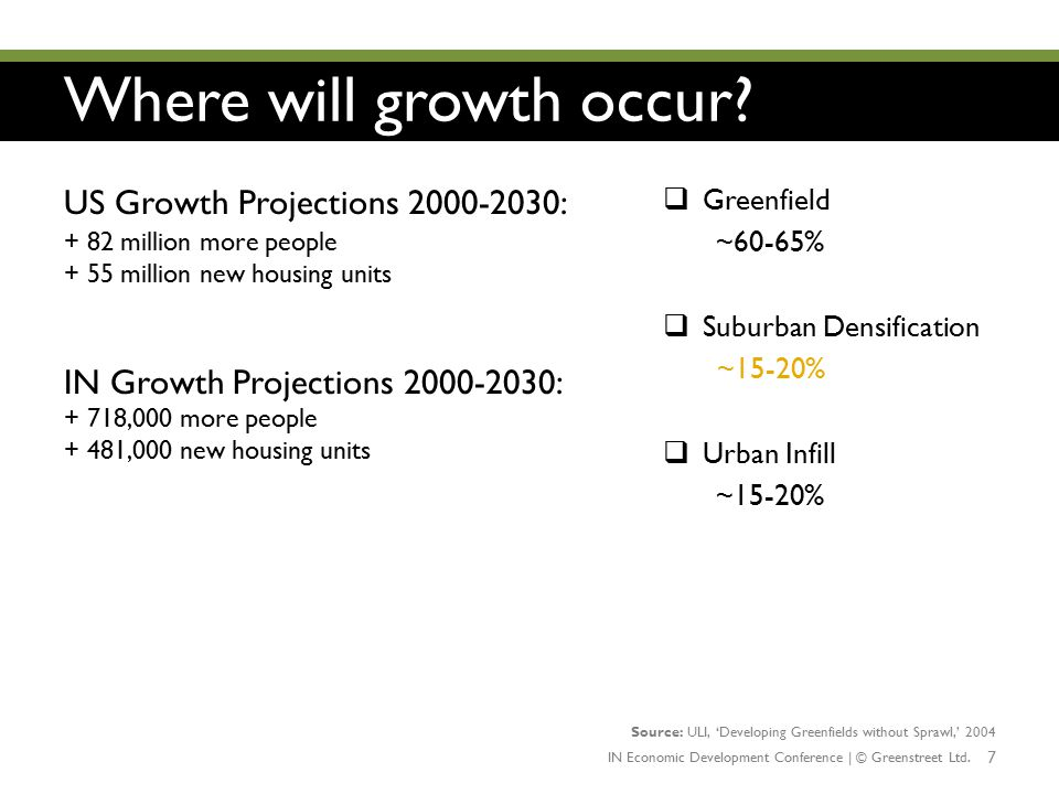 Where will growth occur? 7 US Growth Projections 2000-2030: + 82 million more people + 55 million new housing units IN Growth Projections 2000-2030: +