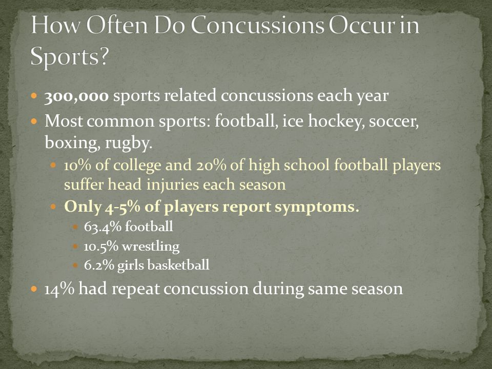 Neuropsychological test Measures: Attention span Memory Reaction Time Non verbal problem solving Considered a cornerstone of concussion management Can be given by coach, trainer, anyone who is trained to administer test