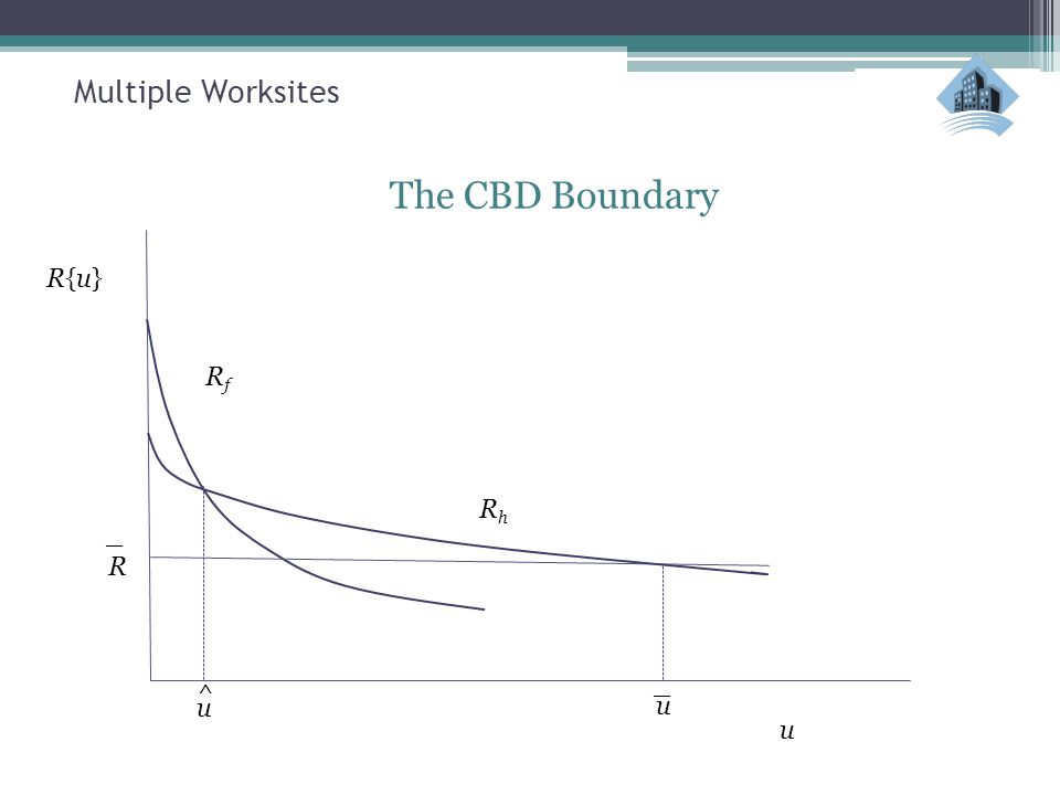 Multiple Worksites The CBD Boundary R{u}R{u} RfRf RhRh u _u_u ^u^u _R_R