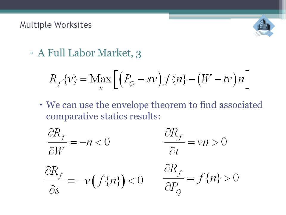 Multiple Worksites ▫A Full Labor Market, 3  We can use the envelope theorem to find associated comparative statics results: