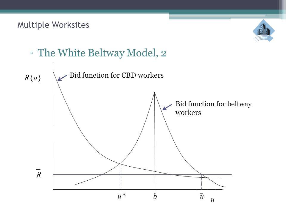 Multiple Worksites R{u}R{u} u _R_R _u_u bu* ▫The White Beltway Model, 2 Bid function for CBD workers Bid function for beltway workers