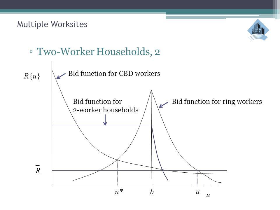 Multiple Worksites R{u}R{u} u _R_R _u_u bu* ▫Two-Worker Households, 2 Bid function for CBD workers Bid function for ring workersBid function for 2-worker households
