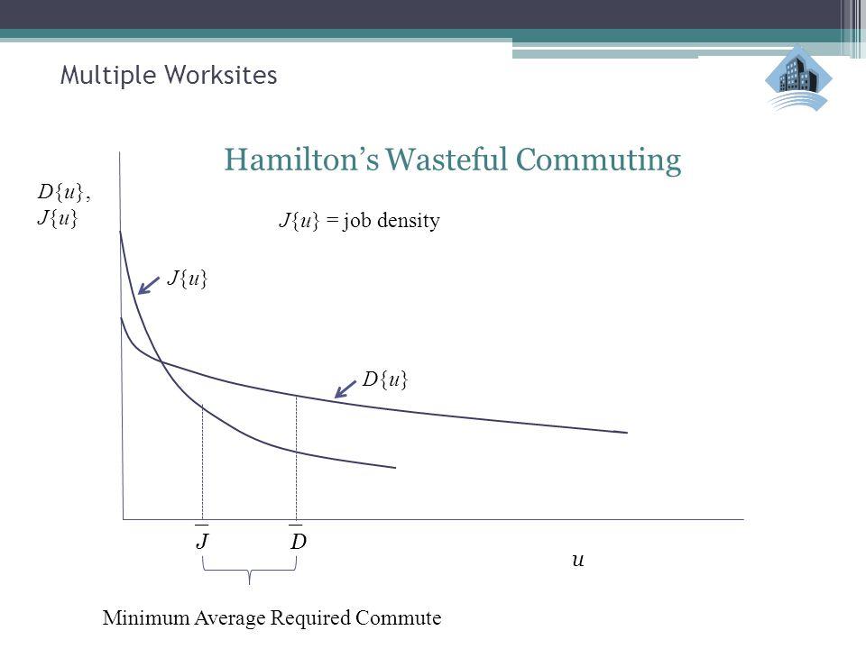 Multiple Worksites Hamilton's Wasteful Commuting D{u}, J{u} J{u}J{u} u _J_J D{u}D{u} _D_D Minimum Average Required Commute J{u} = job density