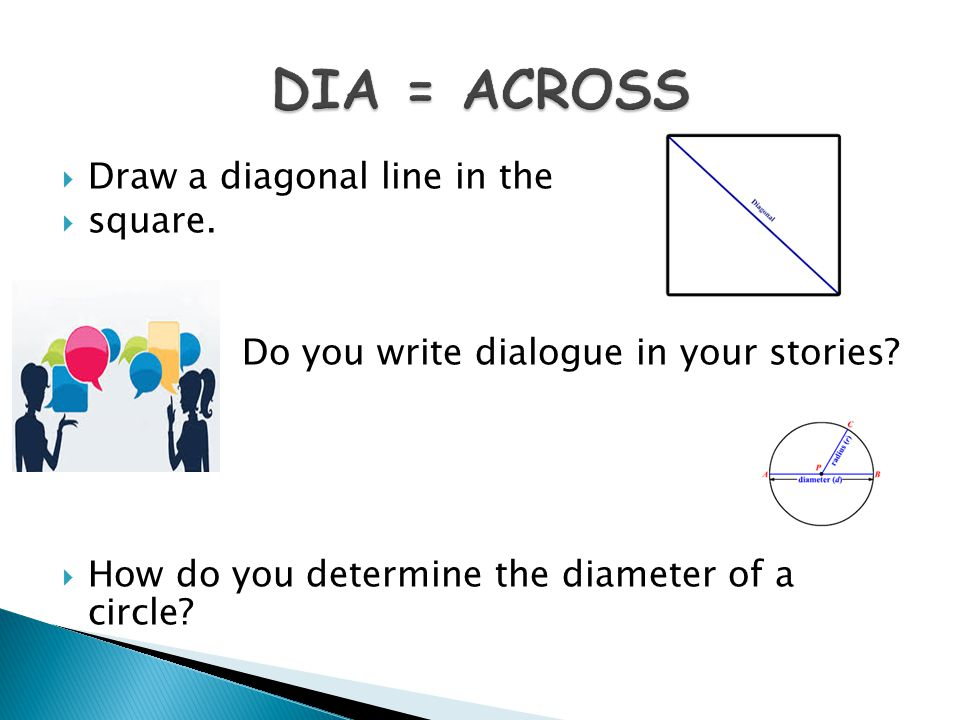  Draw a diagonal line in the  square.  Do you write dialogue in your stories.