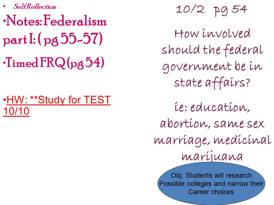 10/2 pg 54 How involved should the federal government be in state affairs? ie: education, abortion, same sex marriage, medicinal marijuana Self Reflec