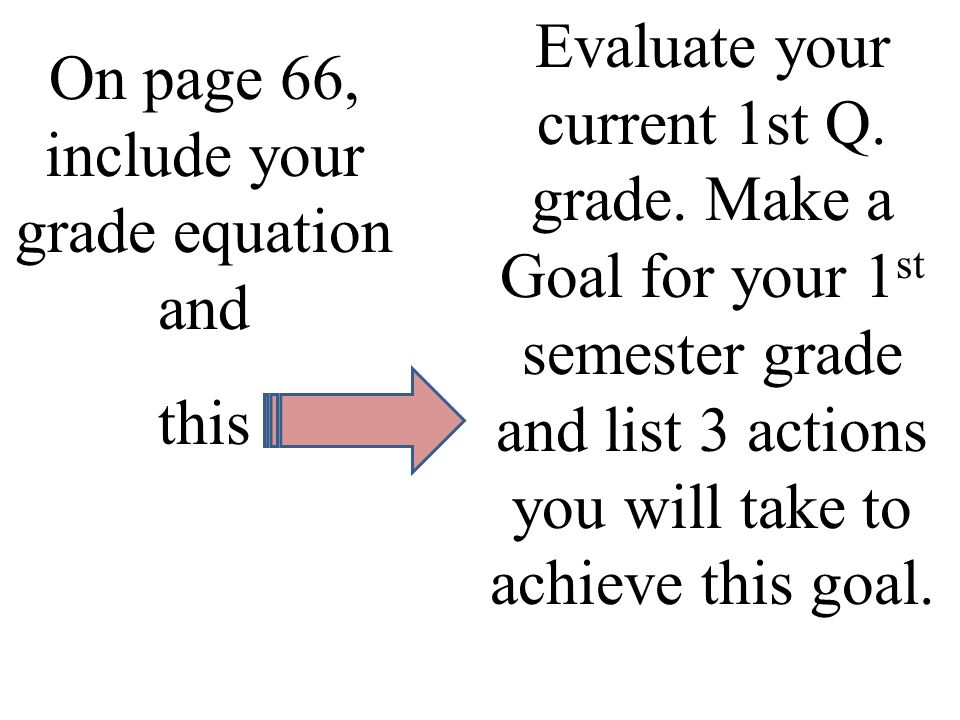 Evaluate your current 1st Q. grade. Make a Goal for your 1 st semester grade and list 3 actions you will take to achieve this goal. On page 66, includ