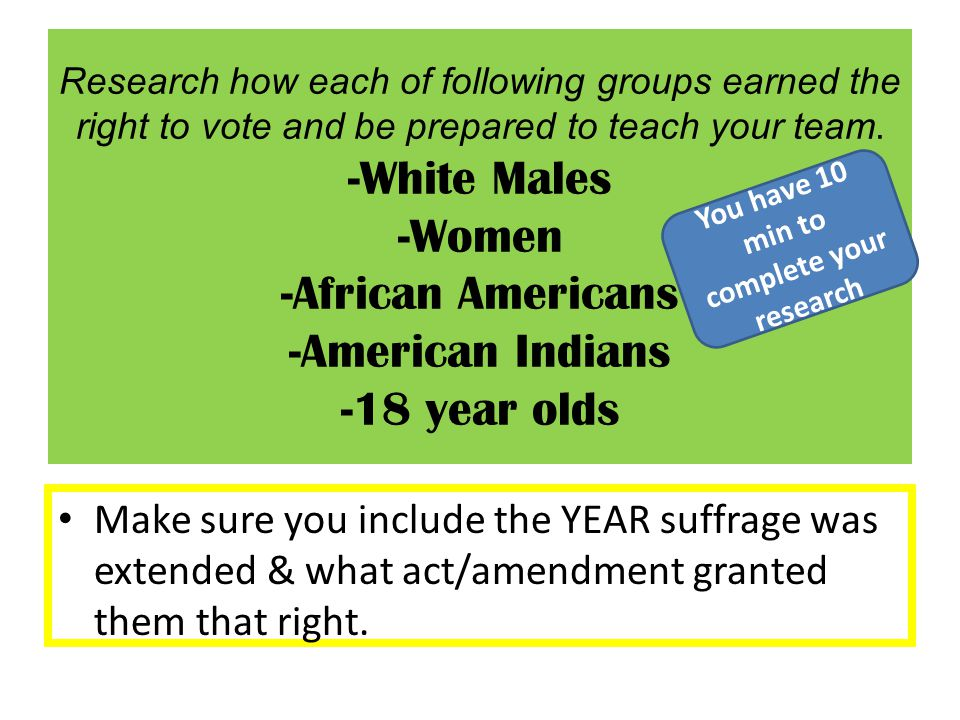 Research how each of following groups earned the right to vote and be prepared to teach your team. -White Males -Women -African Americans -American In