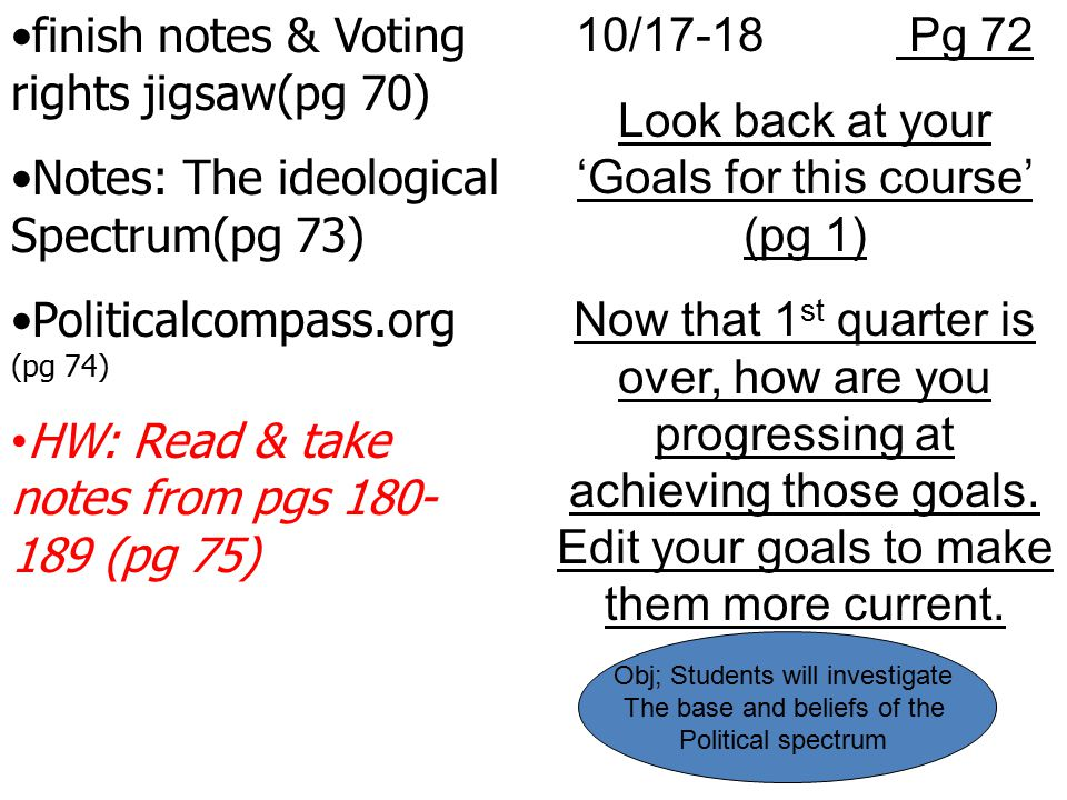 finish notes & Voting rights jigsaw(pg 70) Notes: The ideological Spectrum(pg 73) Politicalcompass.org (pg 74) HW: Read & take notes from pgs 180- 189