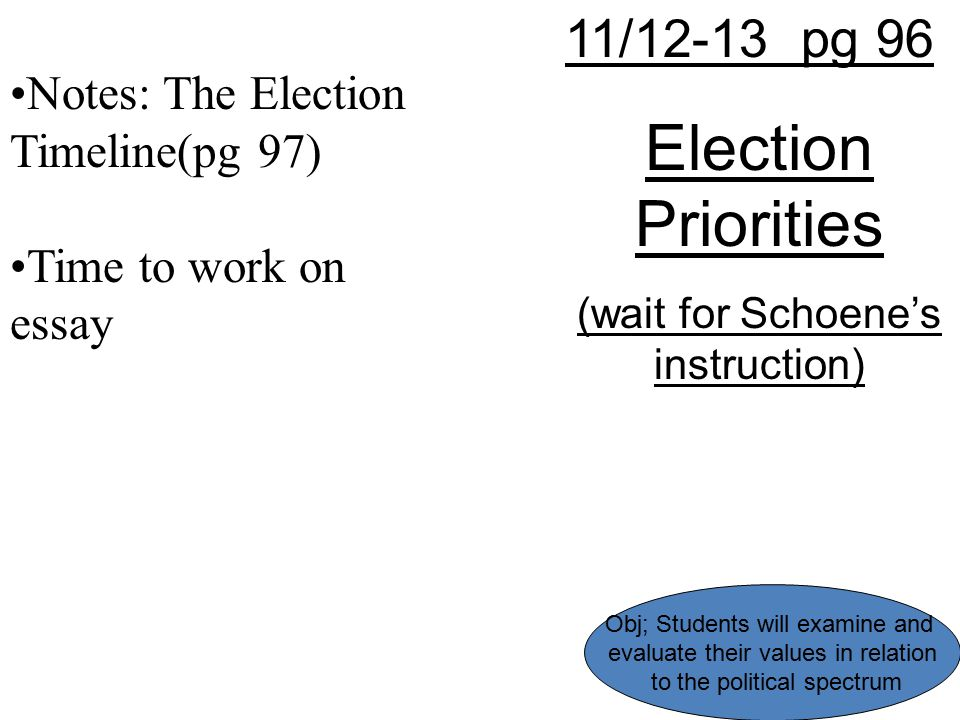 11/12-13 pg 96 Election Priorities (wait for Schoene's instruction) Notes: The Election Timeline(pg 97) Time to work on essay Obj; Students will exami