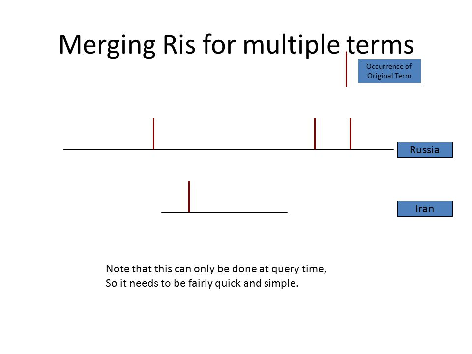 Merging Ris for multiple terms Iran Russia Occurrence of Original Term Note that this can only be done at query time, So it needs to be fairly quick and simple.