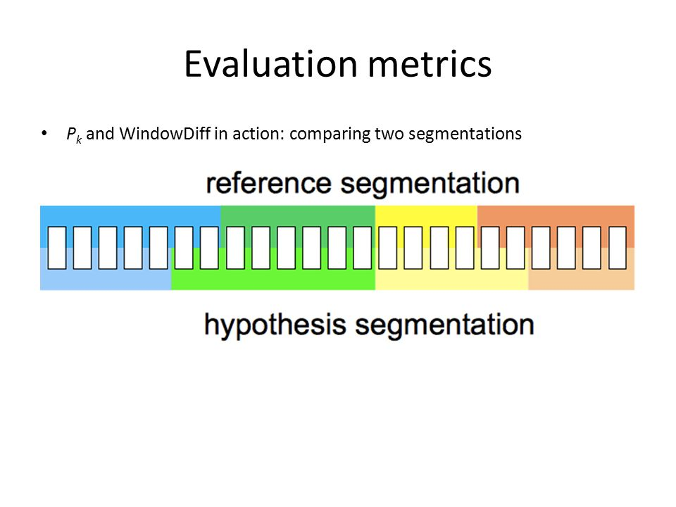 Evaluation metrics P k and WindowDiff in action: comparing two segmentations