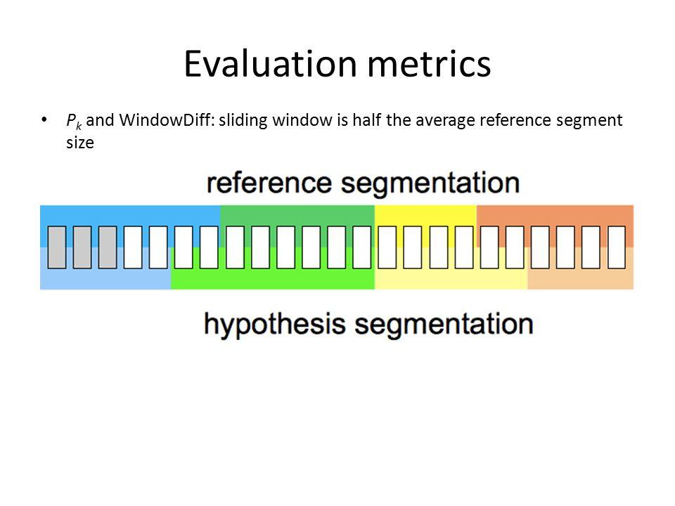 Evaluation metrics P k and WindowDiff: sliding window is half the average reference segment size