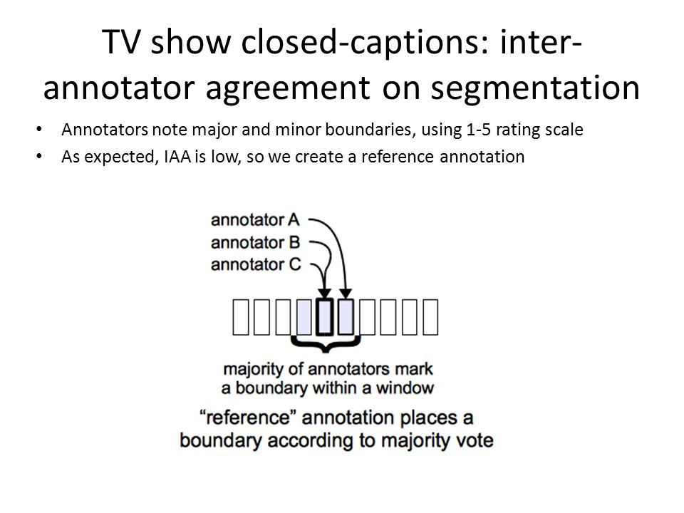 TV show closed-captions: inter- annotator agreement on segmentation Annotators note major and minor boundaries, using 1-5 rating scale As expected, IAA is low, so we create a reference annotation