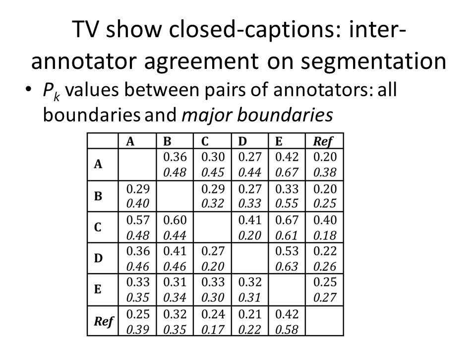 TV show closed-captions: inter- annotator agreement on segmentation P k values between pairs of annotators: all boundaries and major boundaries