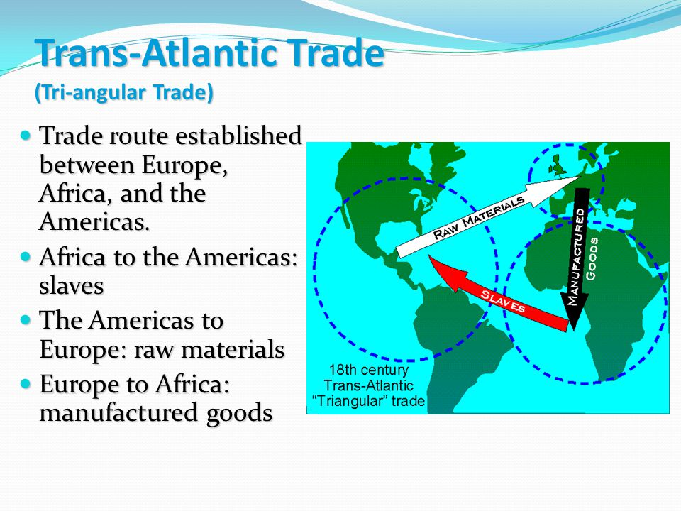 Trans-Atlantic Trade (Tri-angular Trade) Trade route established between Europe, Africa, and the Americas. Trade route established between Europe, Afr