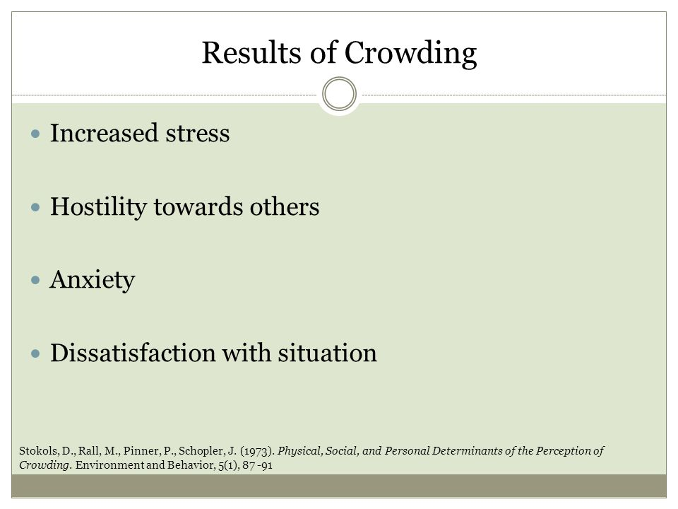 Results of Crowding Increased stress Hostility towards others Anxiety Dissatisfaction with situation Stokols, D., Rall, M., Pinner, P., Schopler, J.
