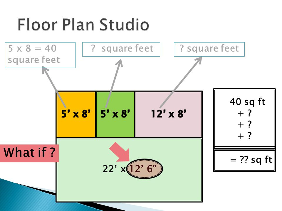? square feet5 x 8 = 40 square feet ? square feet = ?? sq ft 40 sq ft + ? What if ?
