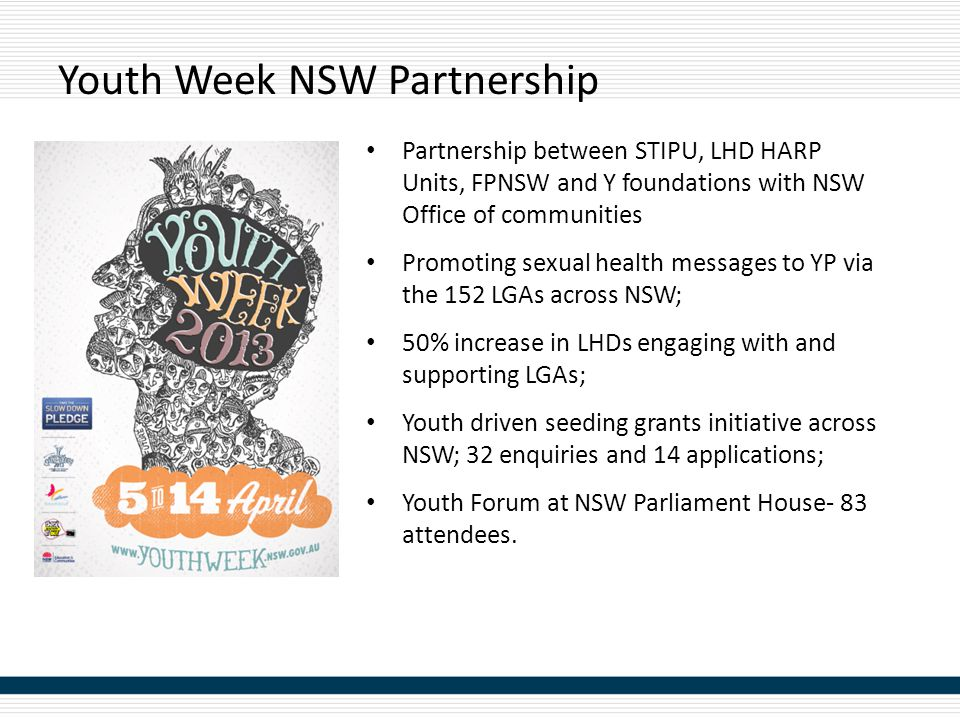 Youth Week NSW Partnership Partnership between STIPU, LHD HARP Units, FPNSW and Y foundations with NSW Office of communities Promoting sexual health messages to YP via the 152 LGAs across NSW; 50% increase in LHDs engaging with and supporting LGAs; Youth driven seeding grants initiative across NSW; 32 enquiries and 14 applications; Youth Forum at NSW Parliament House- 83 attendees.