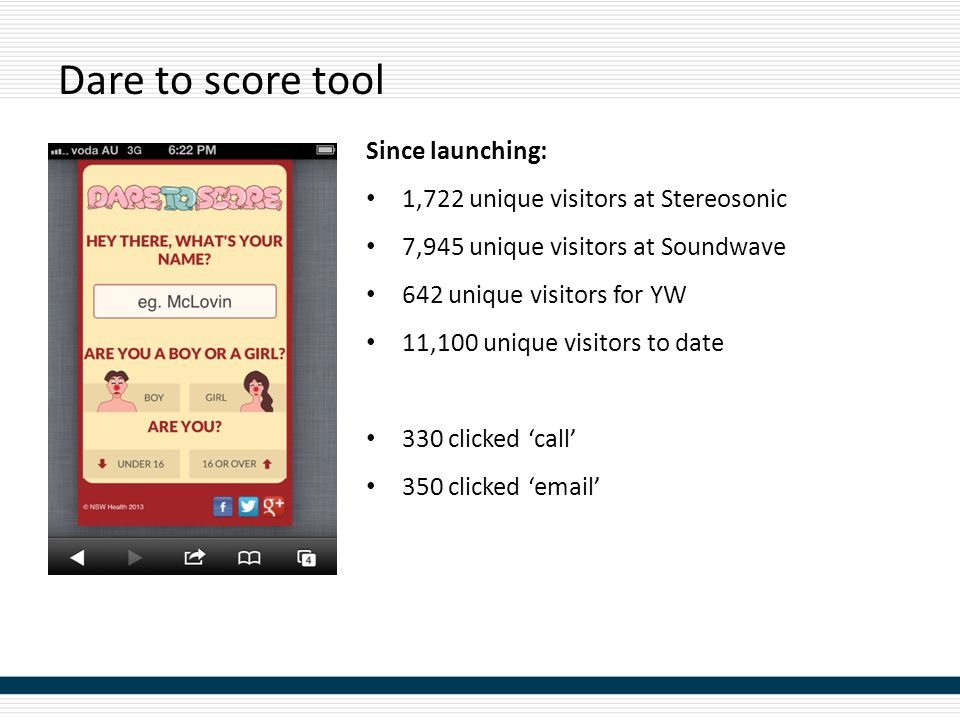 Dare to score tool Since launching: 1,722 unique visitors at Stereosonic 7,945 unique visitors at Soundwave 642 unique visitors for YW 11,100 unique visitors to date 330 clicked 'call' 350 clicked 'email'