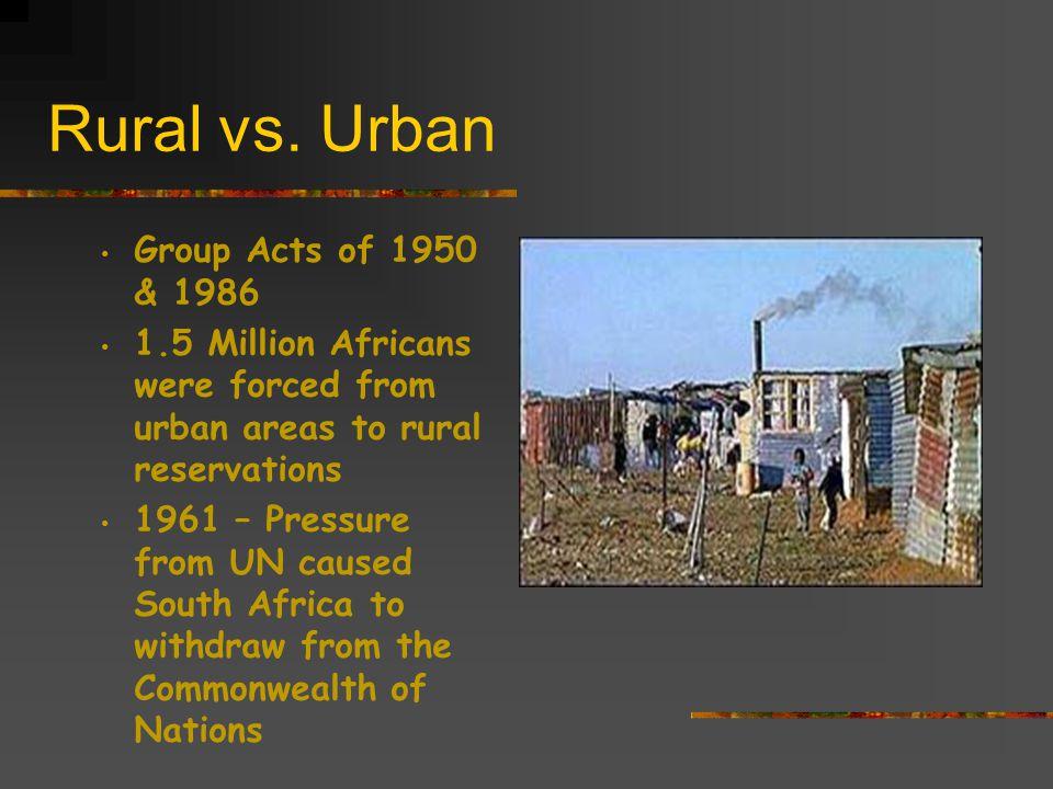 Rural vs.