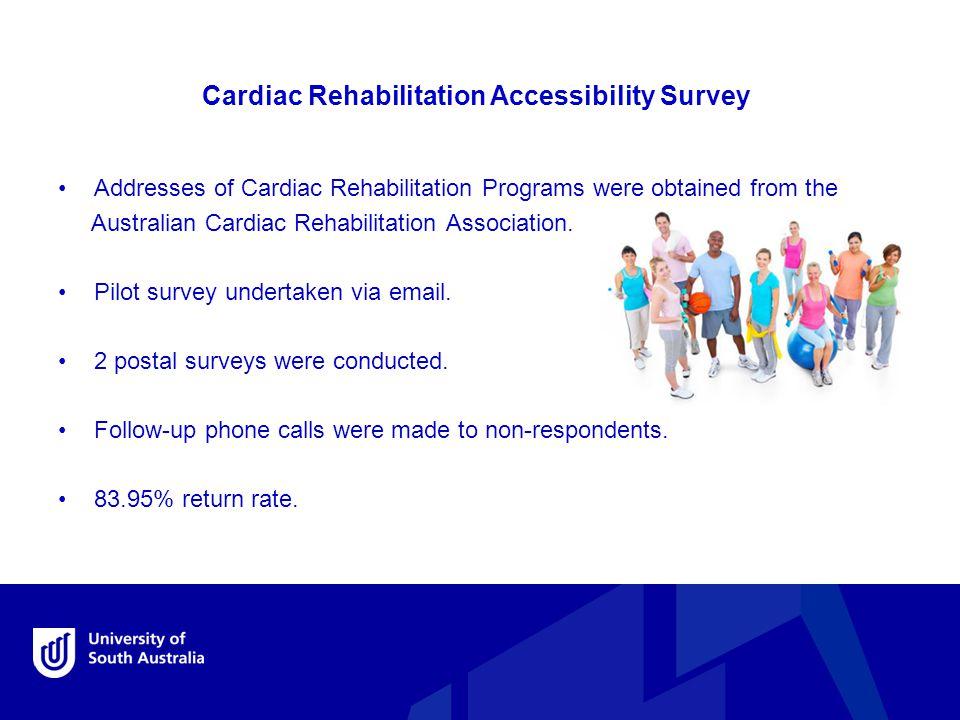 Addresses of Cardiac Rehabilitation Programs were obtained from the Australian Cardiac Rehabilitation Association. Pilot survey undertaken via email.