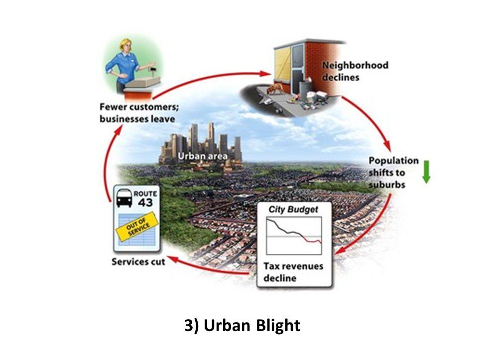 3) Urban Blight