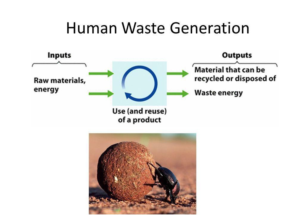 Human Waste Generation