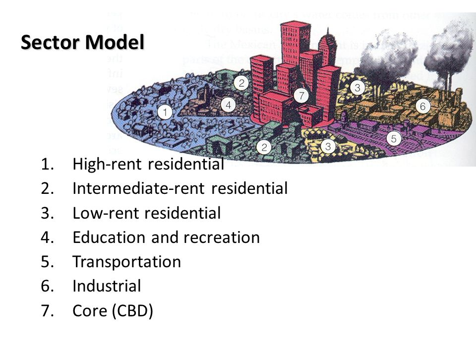 Sector Model 1.High-rent residential 2.Intermediate-rent residential 3.Low-rent residential 4.Education and recreation 5.Transportation 6.Industrial 7.Core (CBD)