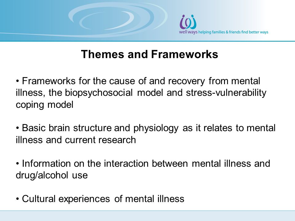 Themes and Frameworks Frameworks for the cause of and recovery from mental illness, the biopsychosocial model and stress-vulnerability coping model Basic brain structure and physiology as it relates to mental illness and current research Information on the interaction between mental illness and drug/alcohol use Cultural experiences of mental illness