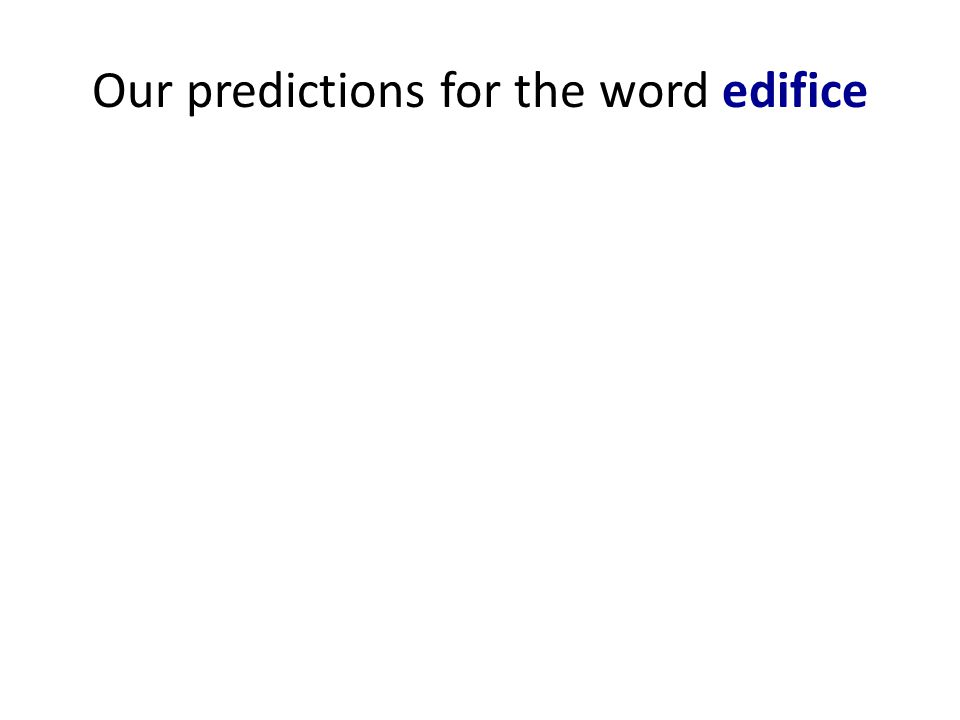 Our predictions for the word edifice