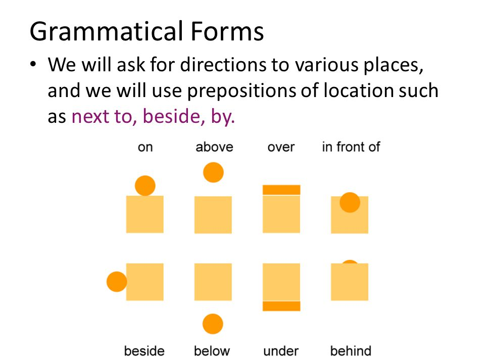 Grammatical Forms We will ask for directions to various places, and we will use prepositions of location such as next to, beside, by.