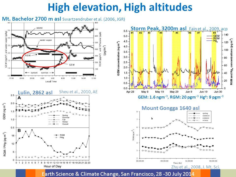 Earth Science & Climate Change, San Francisco, 28 -30 July 2014 High elevation, High altitudes Zhu et al., 2008, J.