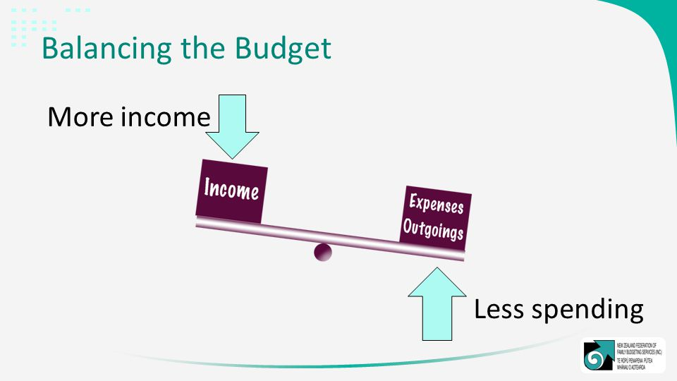 Balancing the Budget More income Less spending