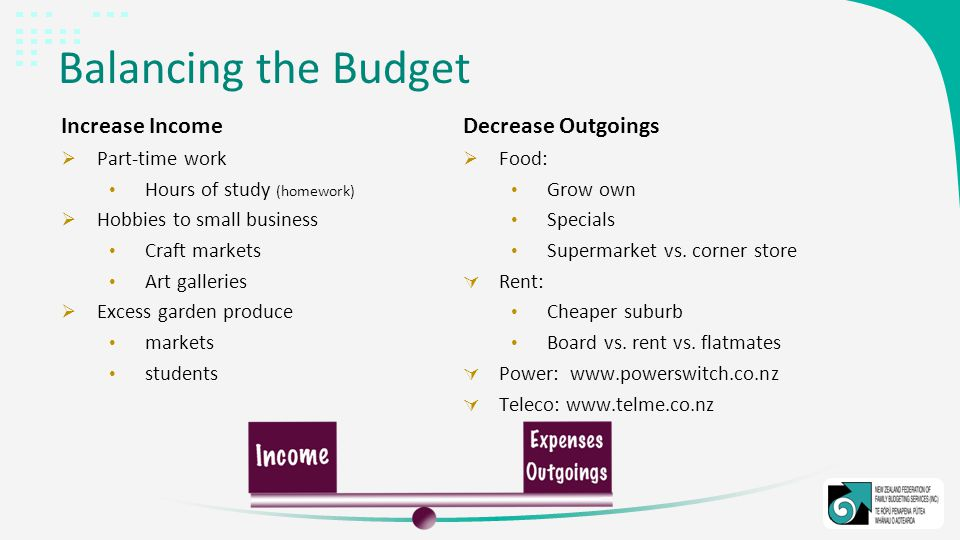 Balancing the Budget Increase Income  Part-time work Hours of study (homework)  Hobbies to small business Craft markets Art galleries  Excess garden produce markets students Decrease Outgoings  Food: Grow own Specials Supermarket vs.