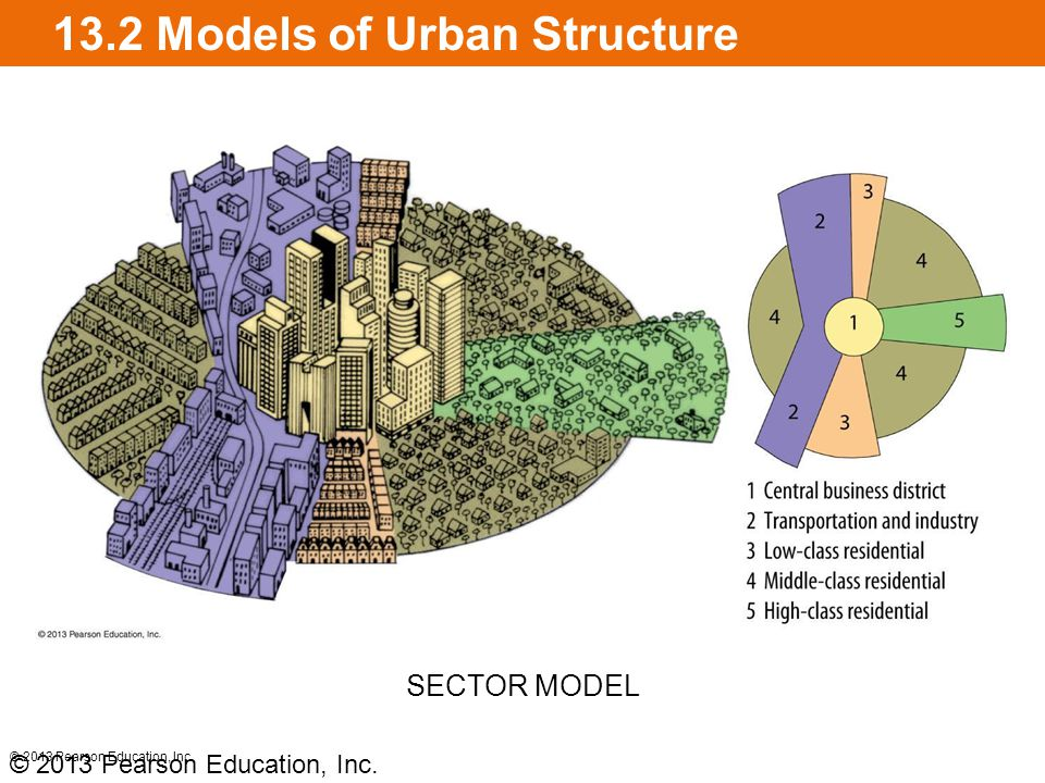 13.2 Models of Urban Structure © 2013 Pearson Education, Inc.
