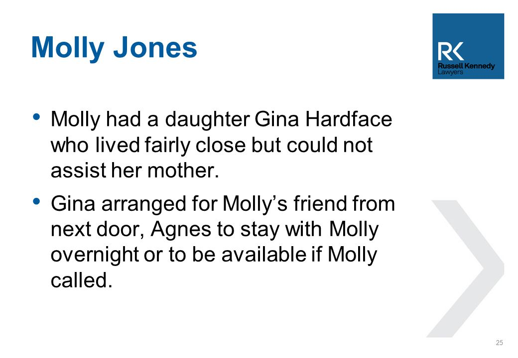 Molly had a daughter Gina Hardface who lived fairly close but could not assist her mother.