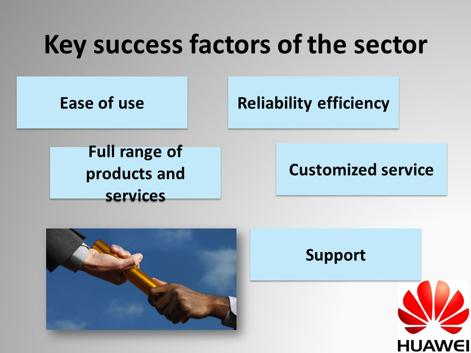 Key success factors of the sector Reliability efficiency Customized service Full range of products and services Support Ease of use