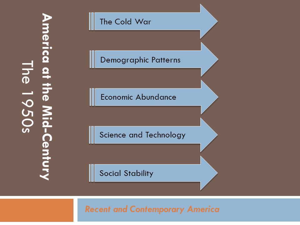 Recent and Contemporary America America at the Mid-Century The 1950s The Cold War Demographic Patterns Social Stability Science and Technology Economic Abundance