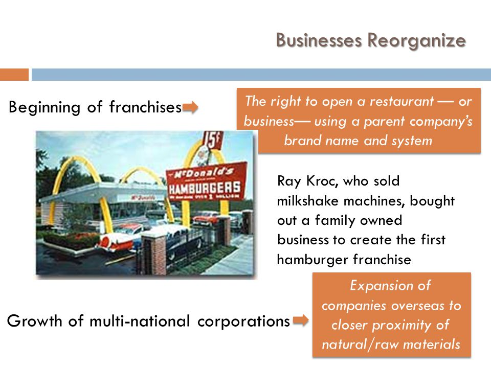 Businesses Reorganize Beginning of franchises The right to open a restaurant — or business— using a parent company's brand name and system Ray Kroc, who sold milkshake machines, bought out a family owned business to create the first hamburger franchise Growth of multi-national corporations Expansion of companies overseas to closer proximity of natural/raw materials