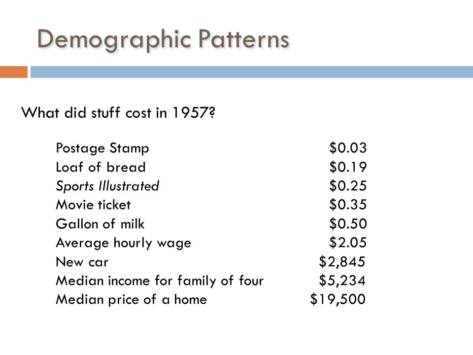 Demographic Patterns What did stuff cost in 1957.