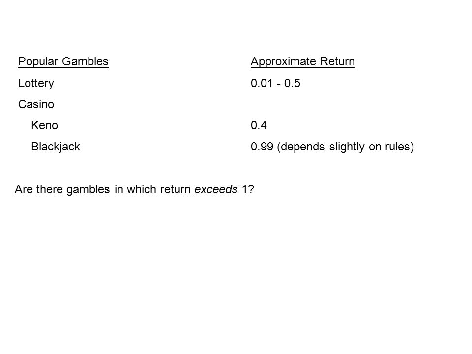 Popular GamblesApproximate Return Lottery 0.01 - 0.5 Casino Keno 0.4 Blackjack0.99 (depends slightly on rules) Are there gambles in which return exceeds 1.