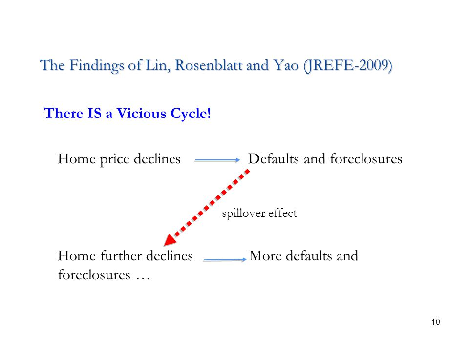 The Findings of Lin, Rosenblatt and Yao (JREFE-2009) There IS a Vicious Cycle.