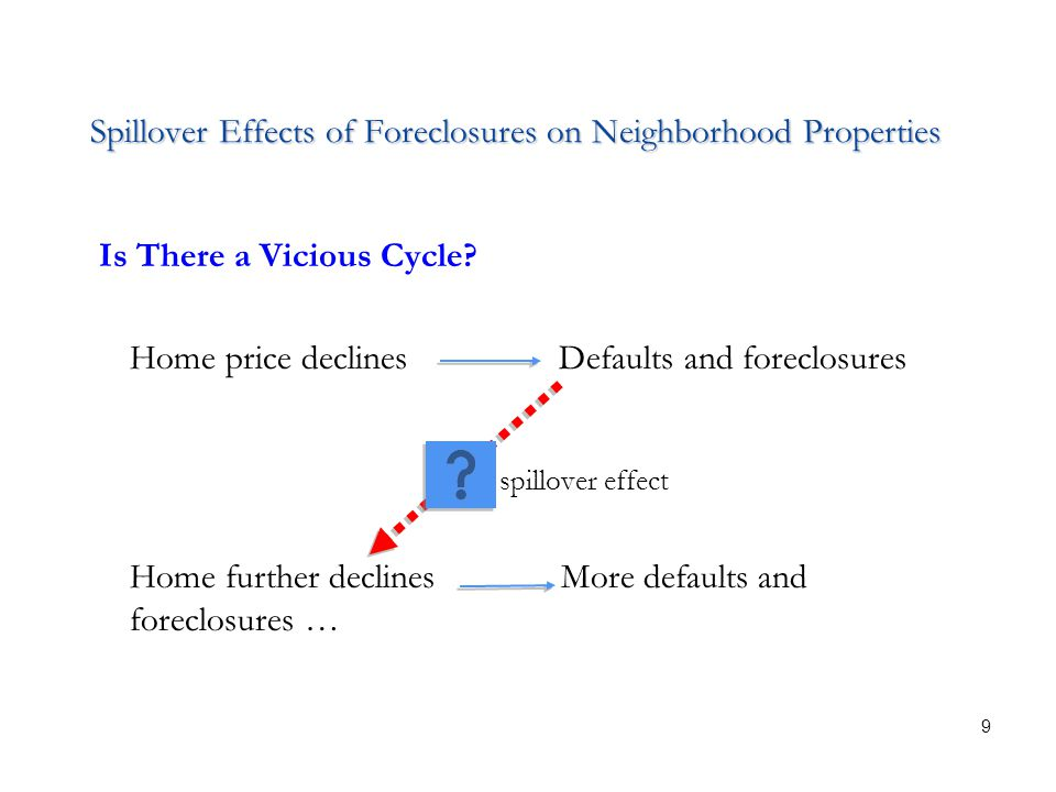 Spillover Effects of Foreclosures on Neighborhood Properties Is There a Vicious Cycle.